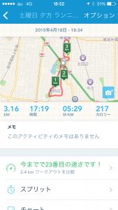 2015年4月18日(土)RunKeeper