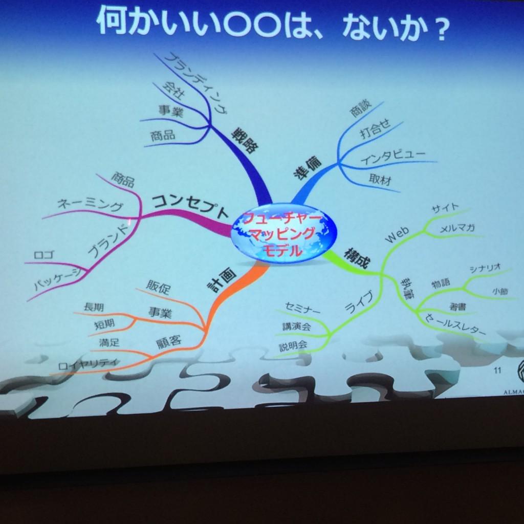 2015年4月29日(水)ワークショップ画像