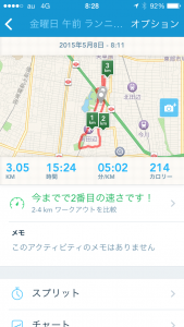 2015年5月8日(金)RunKeeper