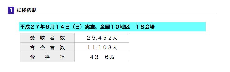 スクリーンショット 2015-07-27 1.46.35