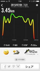 2015年7月4日(土)Nike+