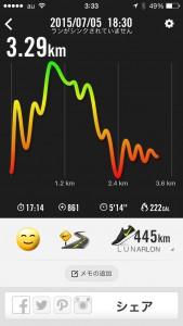 2015年7月5日(日)Nike+