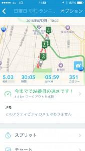2015年8月2日(日)RunKeeper