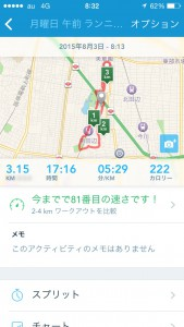 2015年8月3日(月)RunKeeper